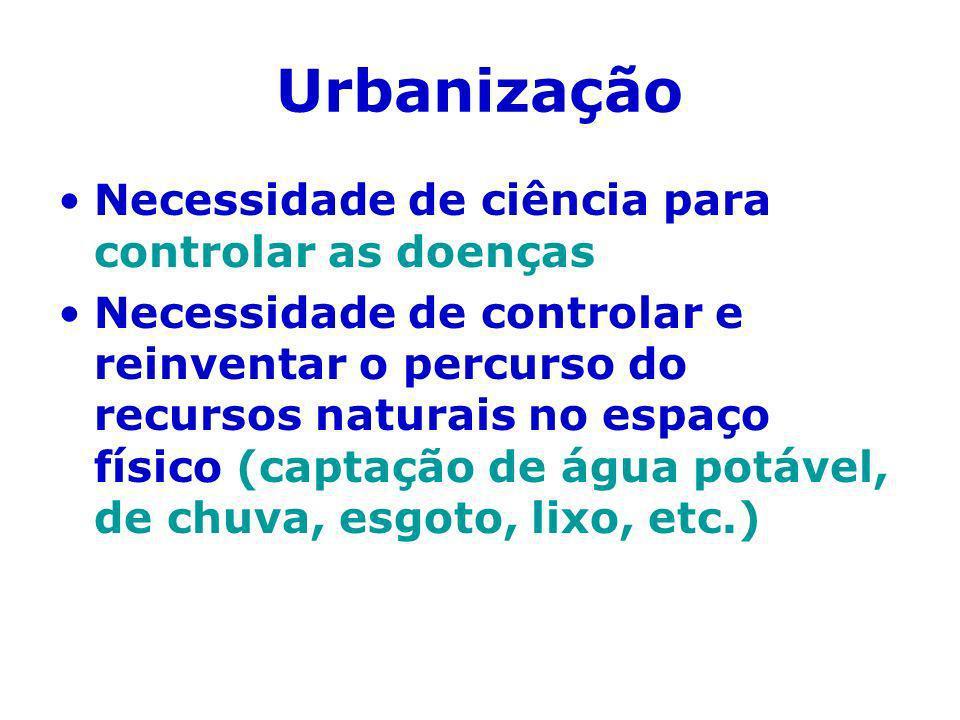 Urbanização Necessidade de ciência para controlar as doenças