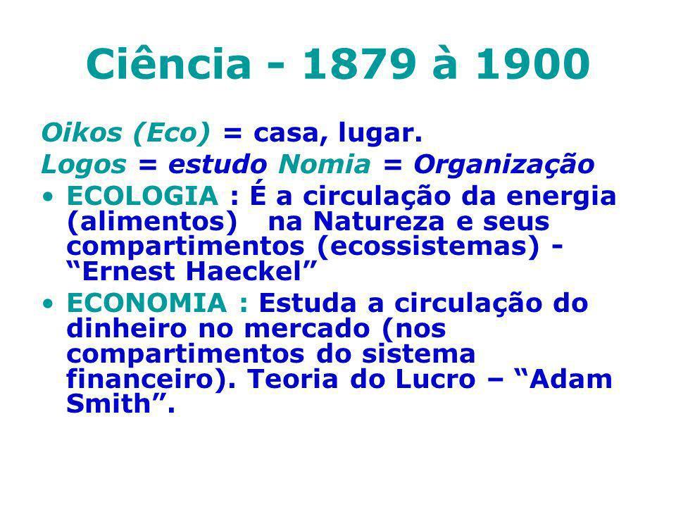 Ciência - 1879 à 1900 Oikos (Eco) = casa, lugar.