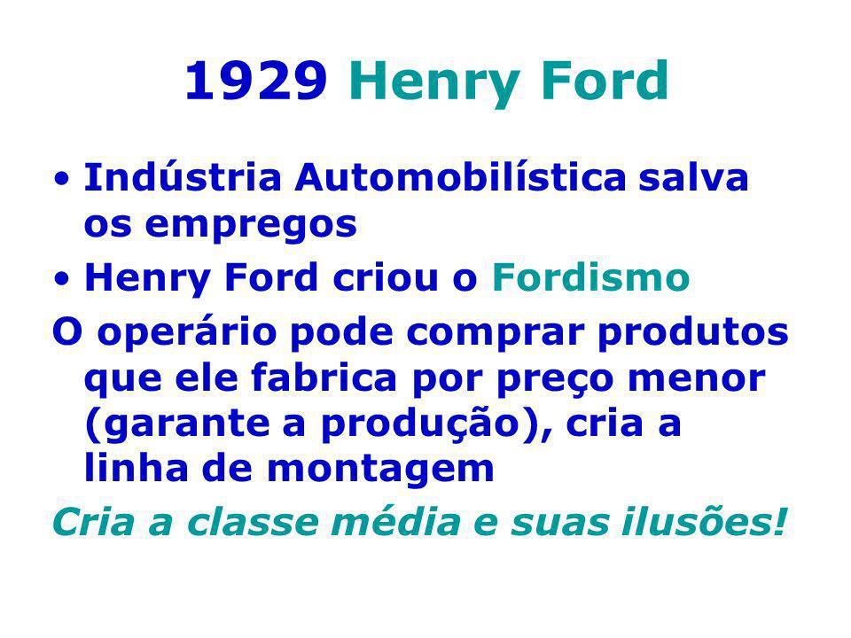 1929 Henry Ford Indústria Automobilística salva os empregos