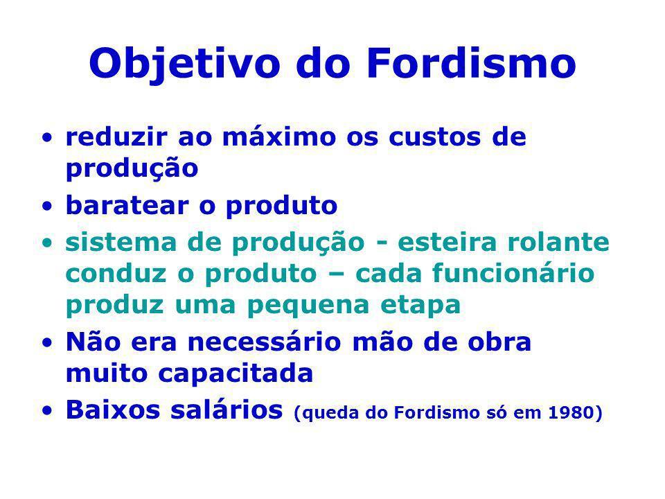 Objetivo do Fordismo reduzir ao máximo os custos de produção