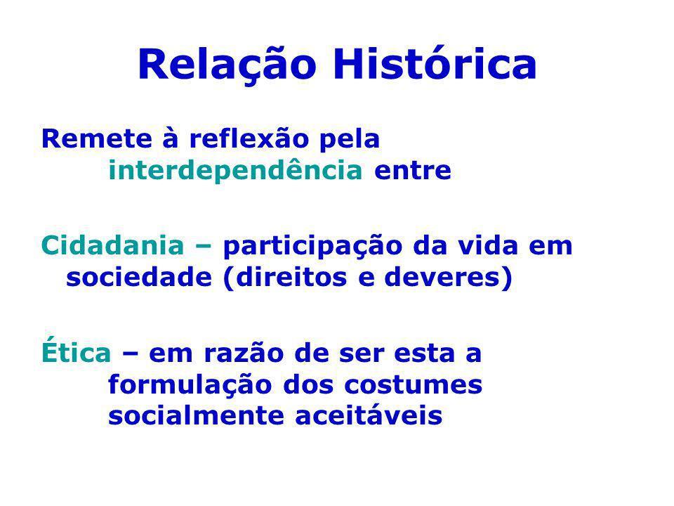 Relação Histórica Remete à reflexão pela interdependência entre