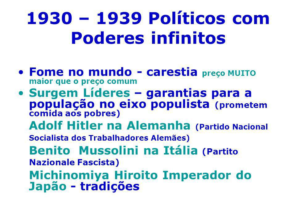 1930 – 1939 Políticos com Poderes infinitos