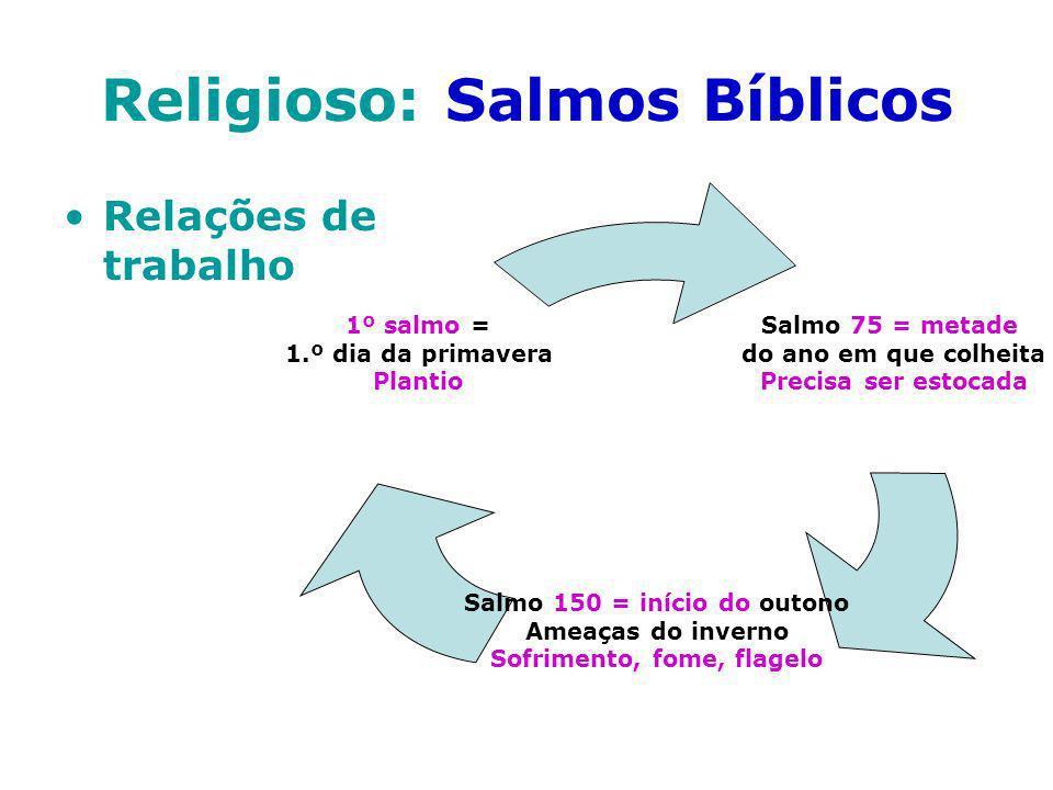 Religioso: Salmos Bíblicos