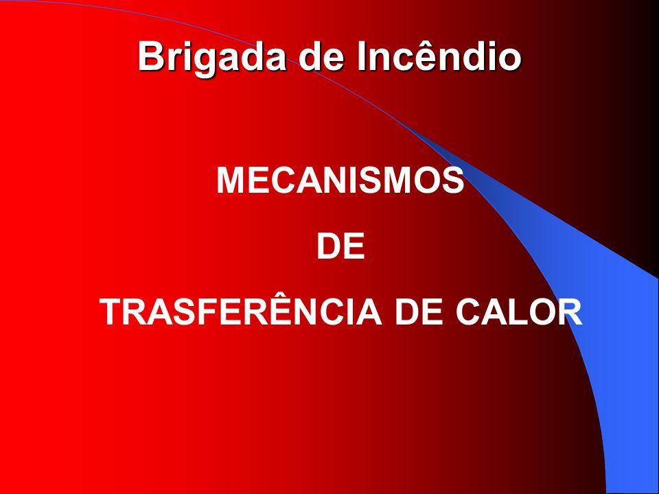 MECANISMOS DE TRASFERÊNCIA DE CALOR