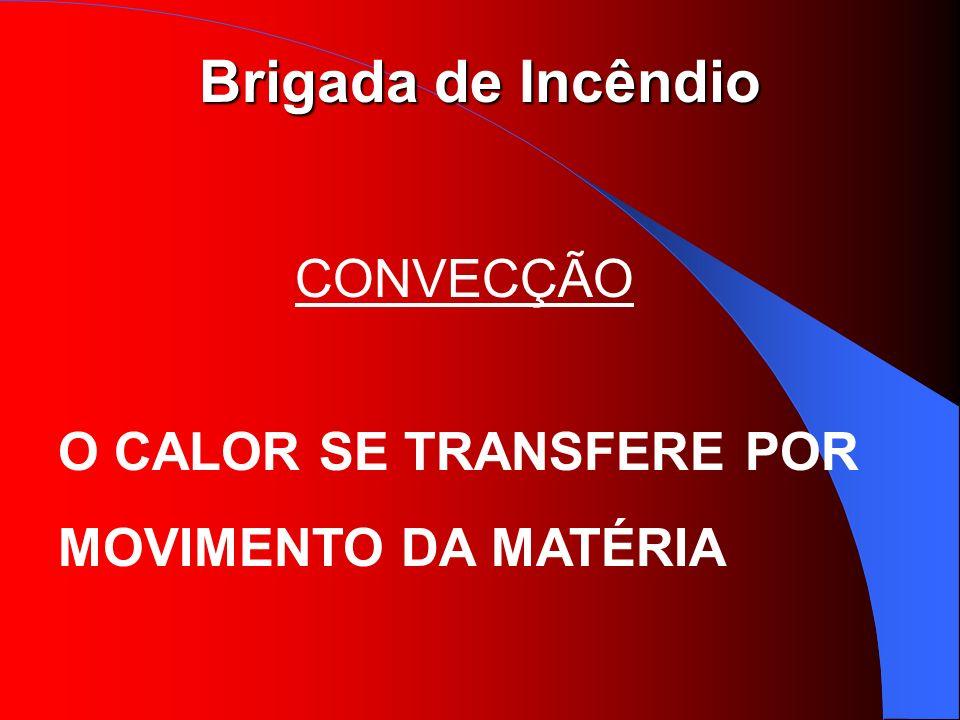 CONVECÇÃO O CALOR SE TRANSFERE POR MOVIMENTO DA MATÉRIA