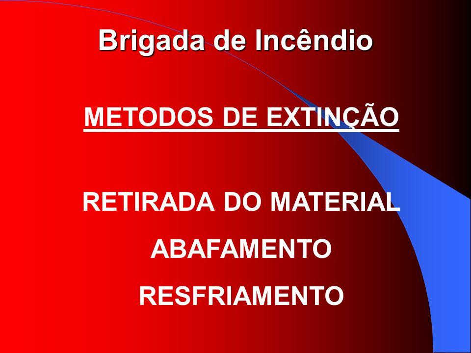 METODOS DE EXTINÇÃO RETIRADA DO MATERIAL ABAFAMENTO RESFRIAMENTO