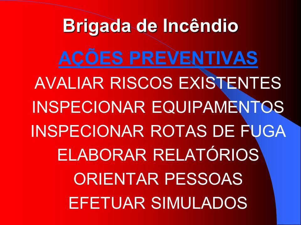 AÇÕES PREVENTIVAS AVALIAR RISCOS EXISTENTES INSPECIONAR EQUIPAMENTOS