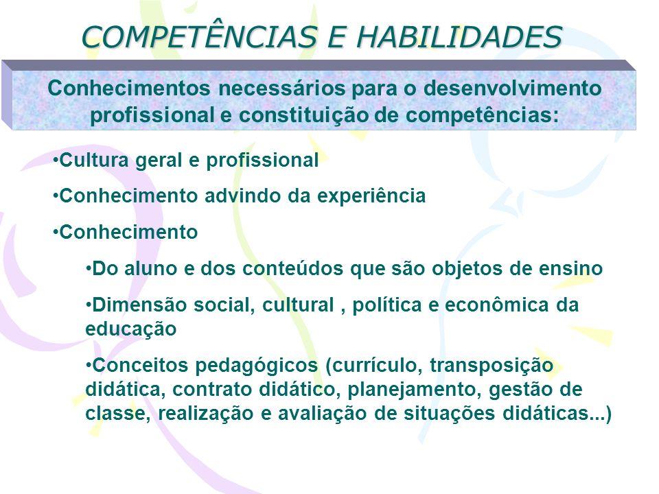 COMPETÊNCIAS E HABILIDADES
