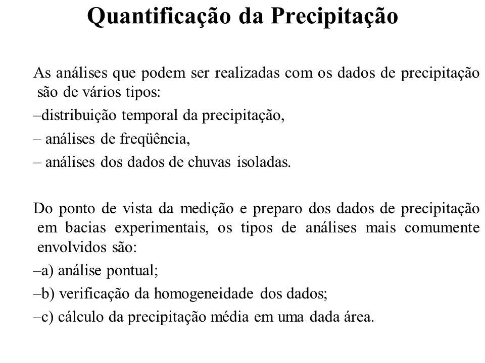 Quantificação da Precipitação