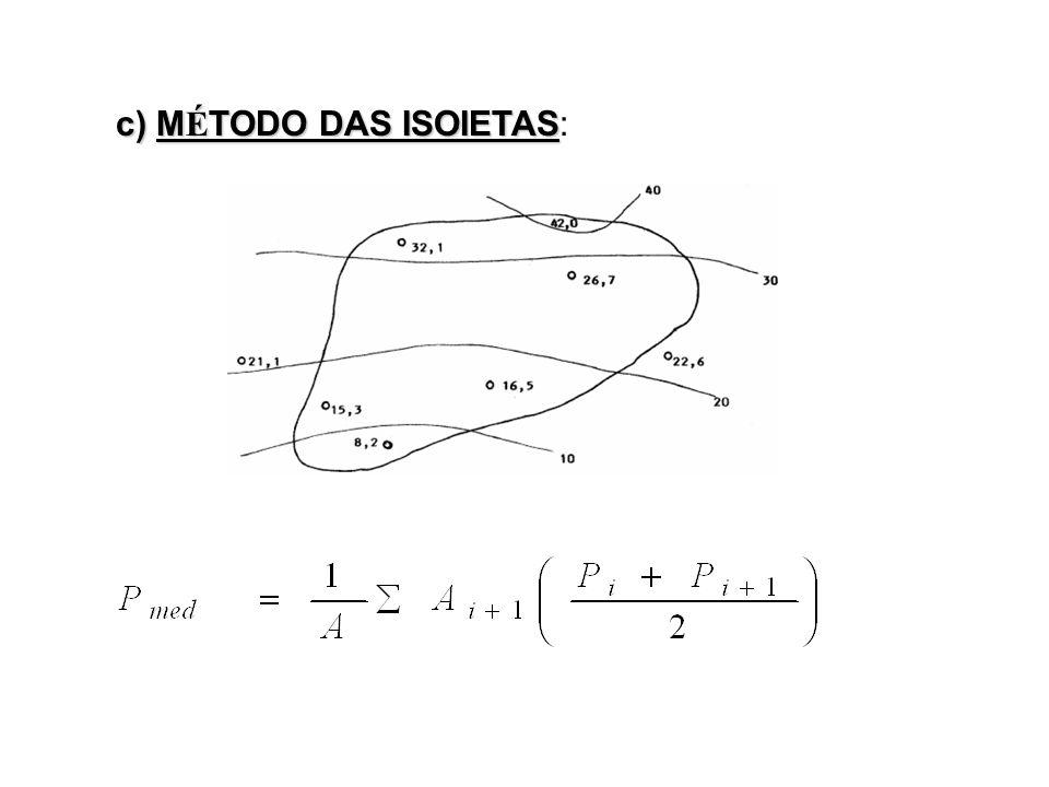 c) MÉTODO DAS ISOIETAS: