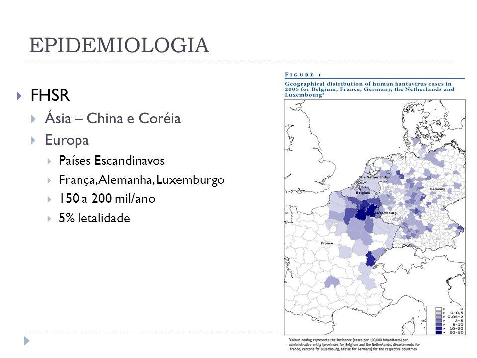 EPIDEMIOLOGIA FHSR Ásia – China e Coréia Europa Países Escandinavos