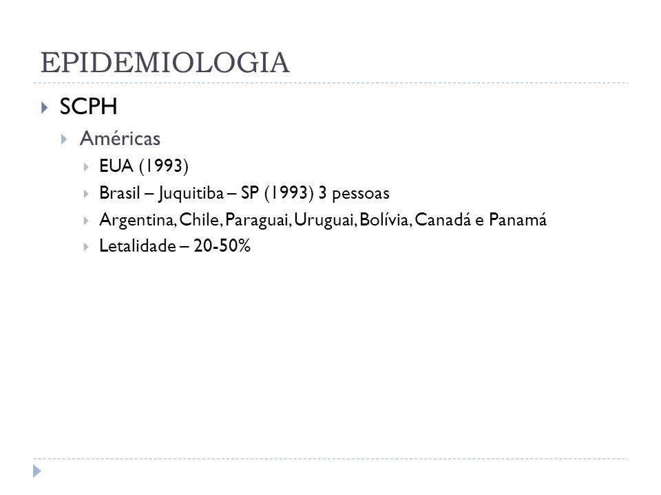 EPIDEMIOLOGIA SCPH Américas EUA (1993)