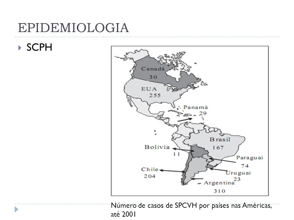 EPIDEMIOLOGIA SCPH Número de casos de SPCVH por países nas Américas,