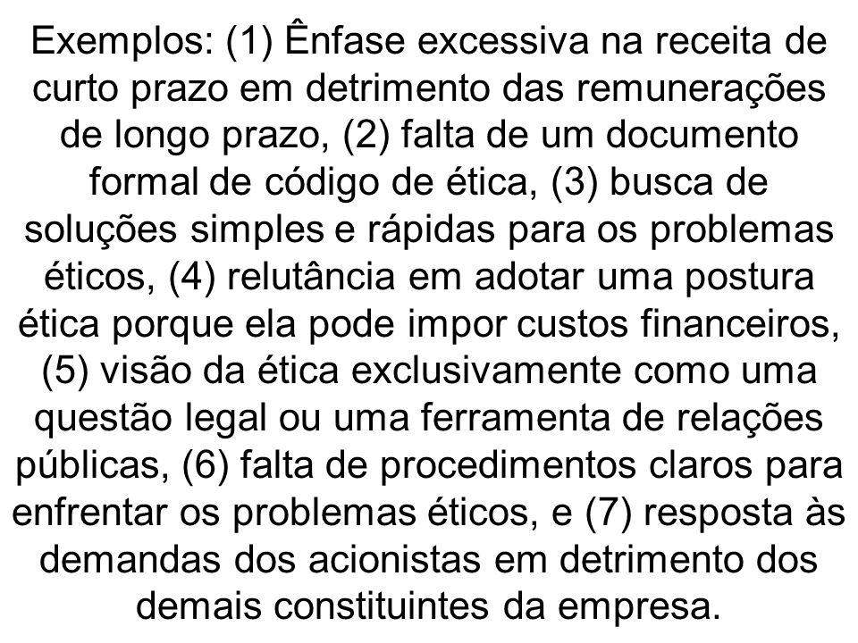 Exemplos: (1) Ênfase excessiva na receita de curto prazo em detrimento das remunerações de longo prazo, (2) falta de um documento formal de código de ética, (3) busca de soluções simples e rápidas para os problemas éticos, (4) relutância em adotar uma postura ética porque ela pode impor custos financeiros, (5) visão da ética exclusivamente como uma questão legal ou uma ferramenta de relações públicas, (6) falta de procedimentos claros para enfrentar os problemas éticos, e (7) resposta às demandas dos acionistas em detrimento dos demais constituintes da empresa.