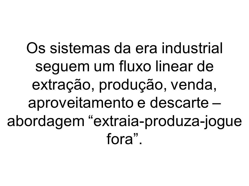 Os sistemas da era industrial seguem um fluxo linear de extração, produção, venda, aproveitamento e descarte – abordagem extraia-produza-jogue fora .