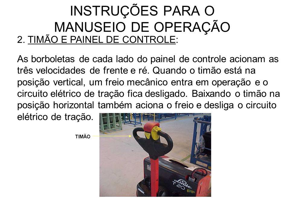 INSTRUÇÕES PARA O MANUSEIO DE OPERAÇÃO