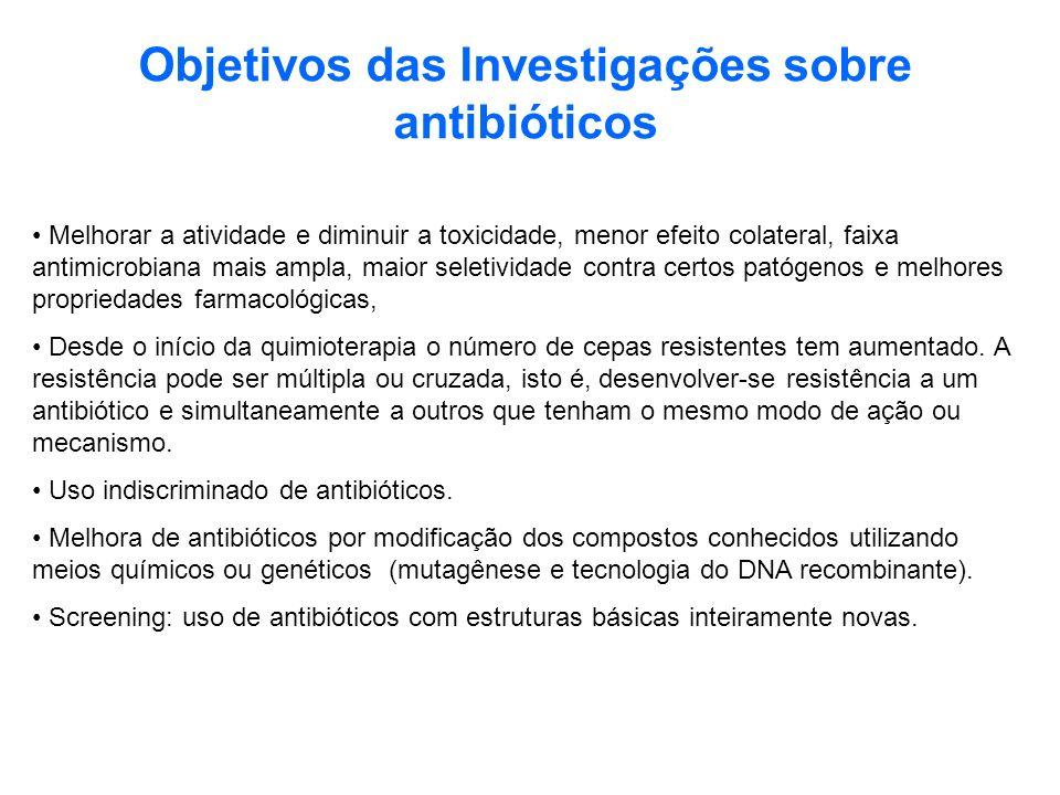 Objetivos das Investigações sobre antibióticos