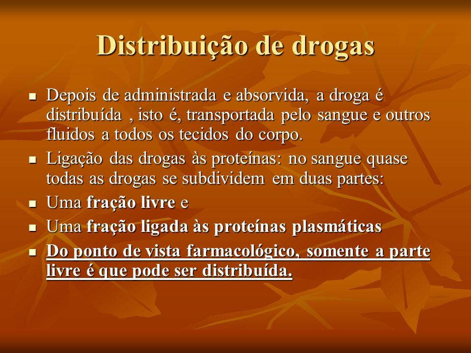 Distribuição de drogas