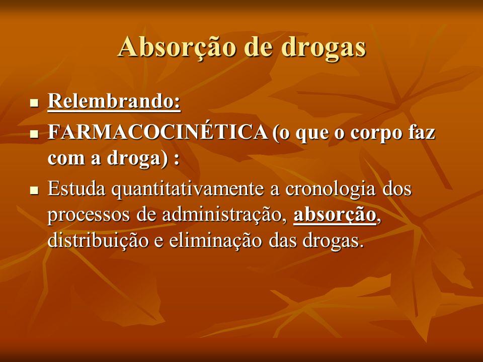 Absorção de drogas Relembrando:
