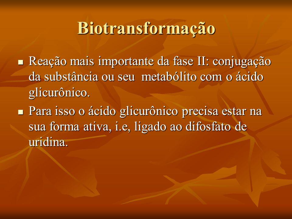 BiotransformaçãoReação mais importante da fase II: conjugação da substância ou seu metabólito com o ácido glicurônico.