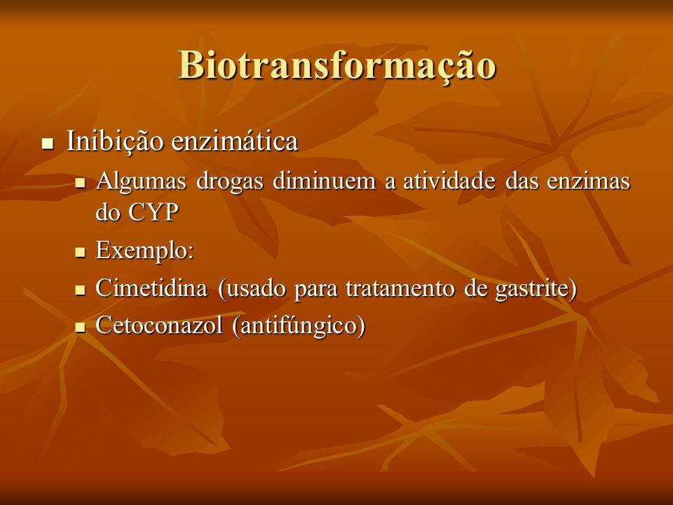 Biotransformação Inibição enzimática