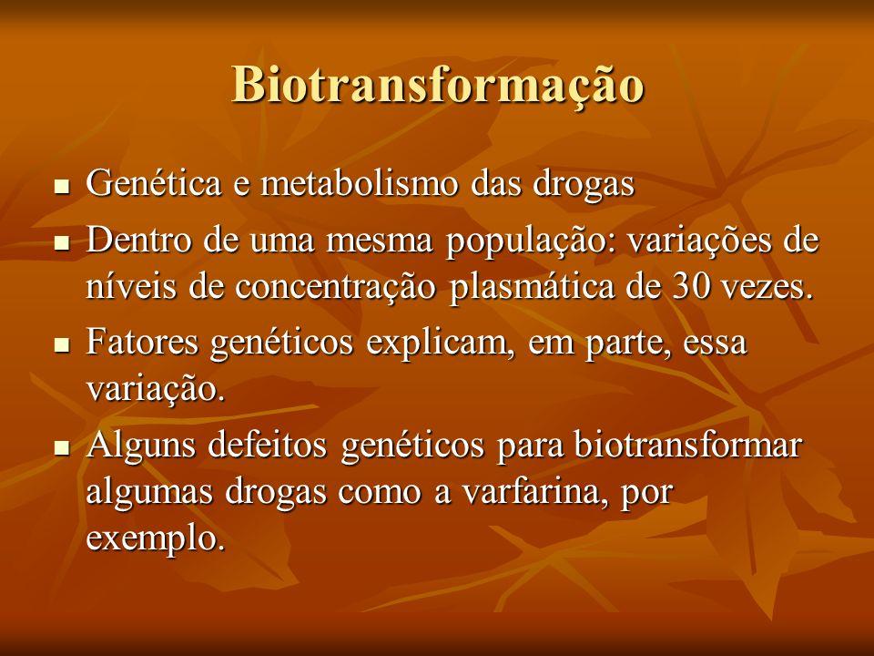 Biotransformação Genética e metabolismo das drogas