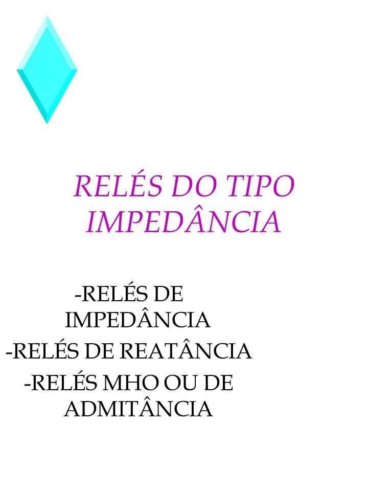 RELÉS DO TIPO IMPEDÂNCIA
