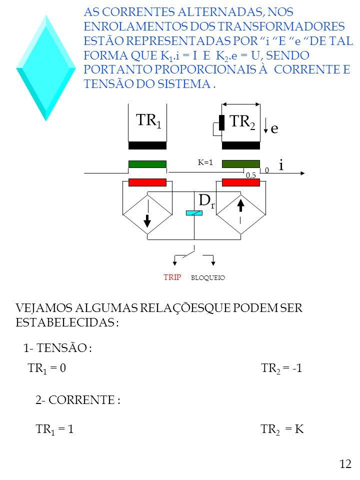 TR1 TR2 e i Dr AS CORRENTES ALTERNADAS, NOS