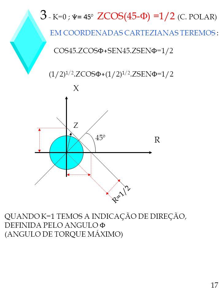 3 - K=0 ; º ZCOS(45-) =1/2 (C. POLAR)