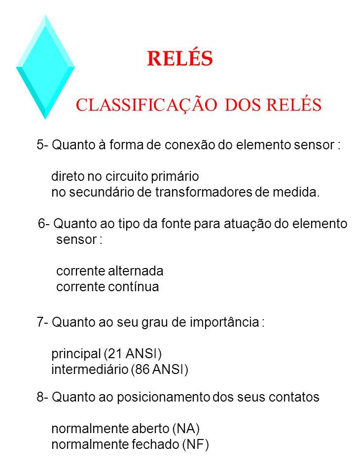 RELÉS CLASSIFICAÇÃO DOS RELÉS
