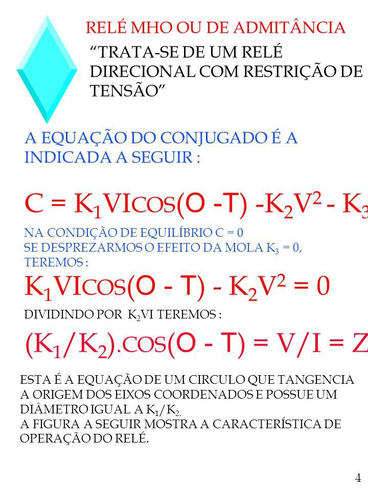 C = K1VICOS(O -T) -K2V2 - K3 K1VICOS(O - T) - K2V2 = 0