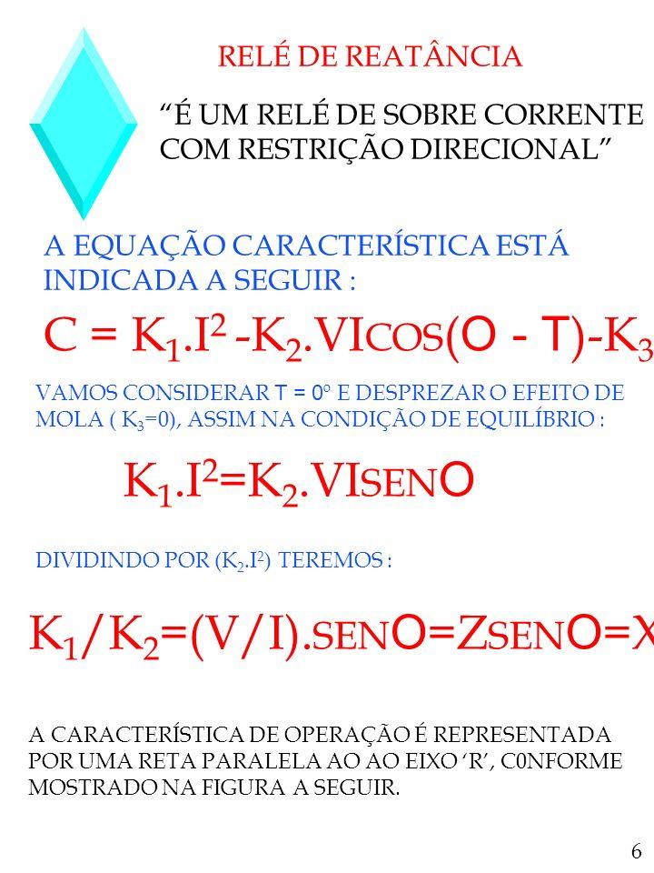 K1/K2=(V/I).SENO=ZSENO=X