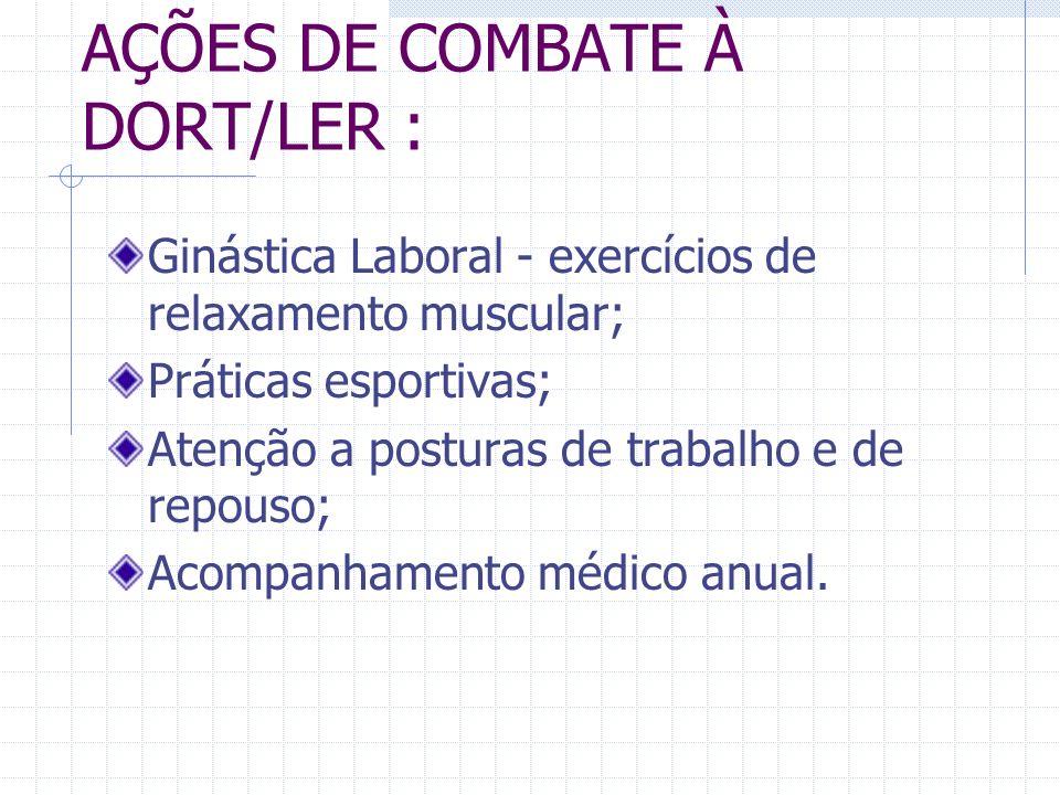 AÇÕES DE COMBATE À DORT/LER :