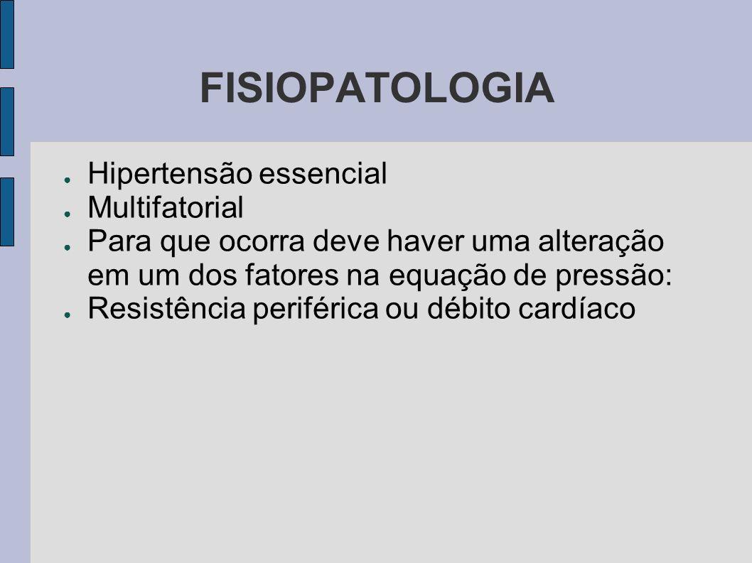 FISIOPATOLOGIA Hipertensão essencial Multifatorial