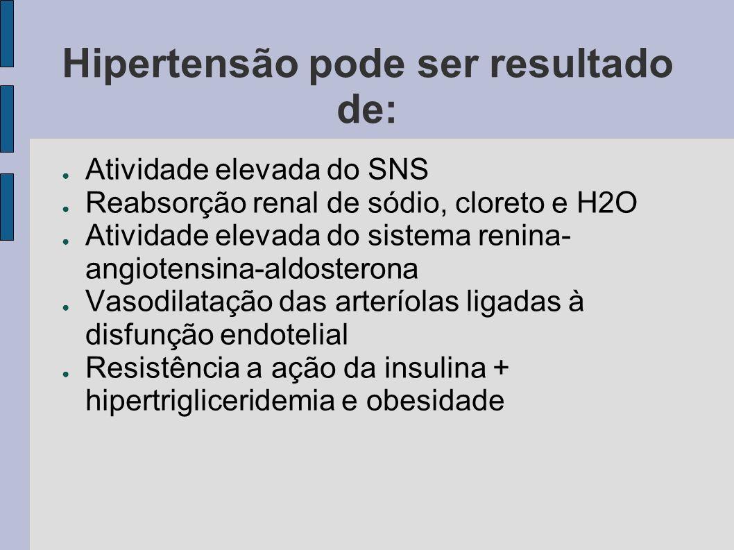 Hipertensão pode ser resultado de: