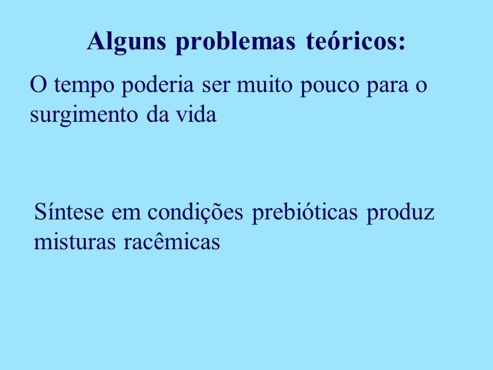 Alguns problemas teóricos: