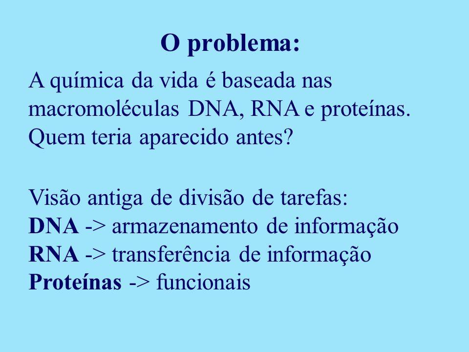 O problema: A química da vida é baseada nas macromoléculas DNA, RNA e proteínas. Quem teria aparecido antes