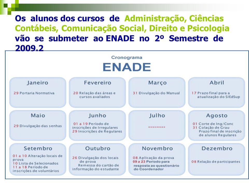 Os alunos dos cursos de Administração, Ciências Contábeis, Comunicação Social, Direito e Psicologia vão se submeter ao ENADE no 2º Semestre de 2009.2