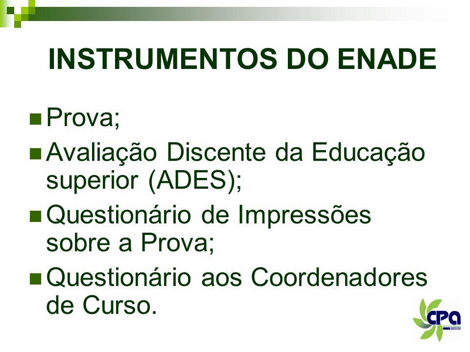 INSTRUMENTOS DO ENADE Prova;