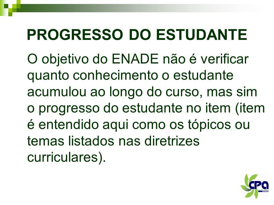 PROGRESSO DO ESTUDANTE