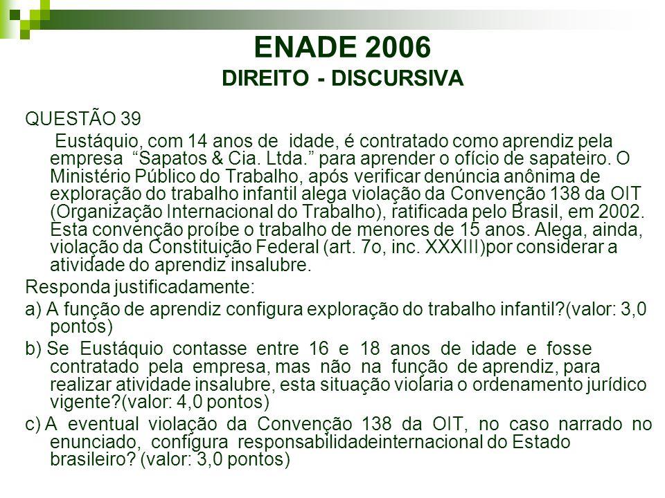 ENADE 2006 DIREITO - DISCURSIVA