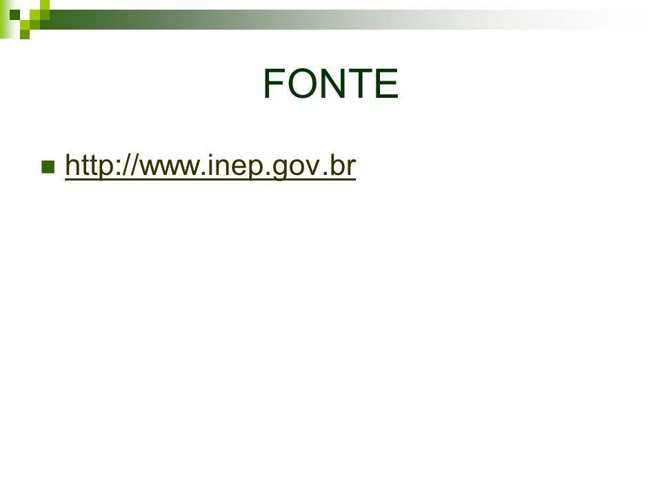 FONTE http://www.inep.gov.br