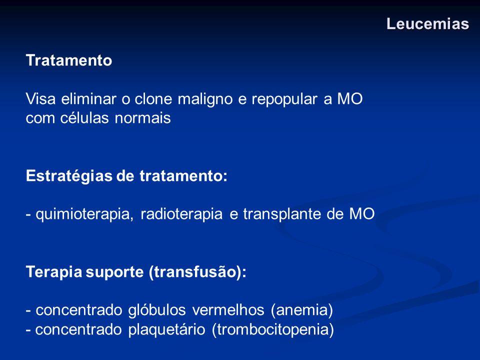 LeucemiasTratamento. Visa eliminar o clone maligno e repopular a MO. com células normais. Estratégias de tratamento: