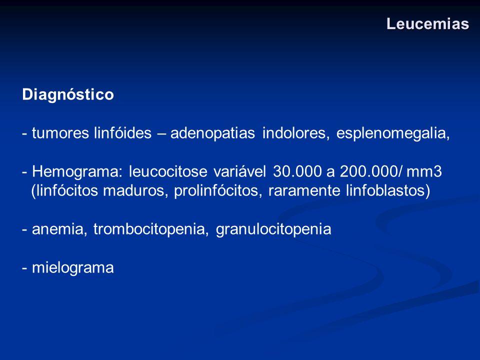 LeucemiasDiagnóstico. tumores linfóides – adenopatias indolores, esplenomegalia, Hemograma: leucocitose variável 30.000 a 200.000/ mm3.