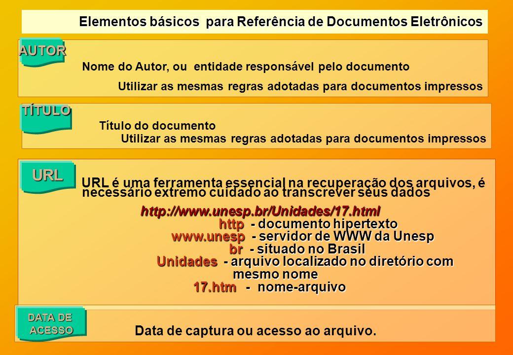 URL Elementos básicos para Referência de Documentos Eletrônicos AUTOR