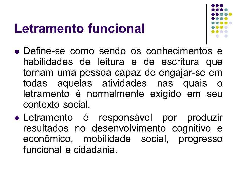 Letramento funcional