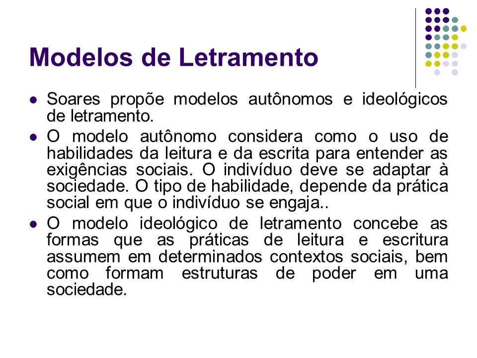 Modelos de Letramento Soares propõe modelos autônomos e ideológicos de letramento.
