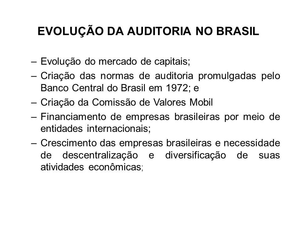 EVOLUÇÃO DA AUDITORIA NO BRASIL