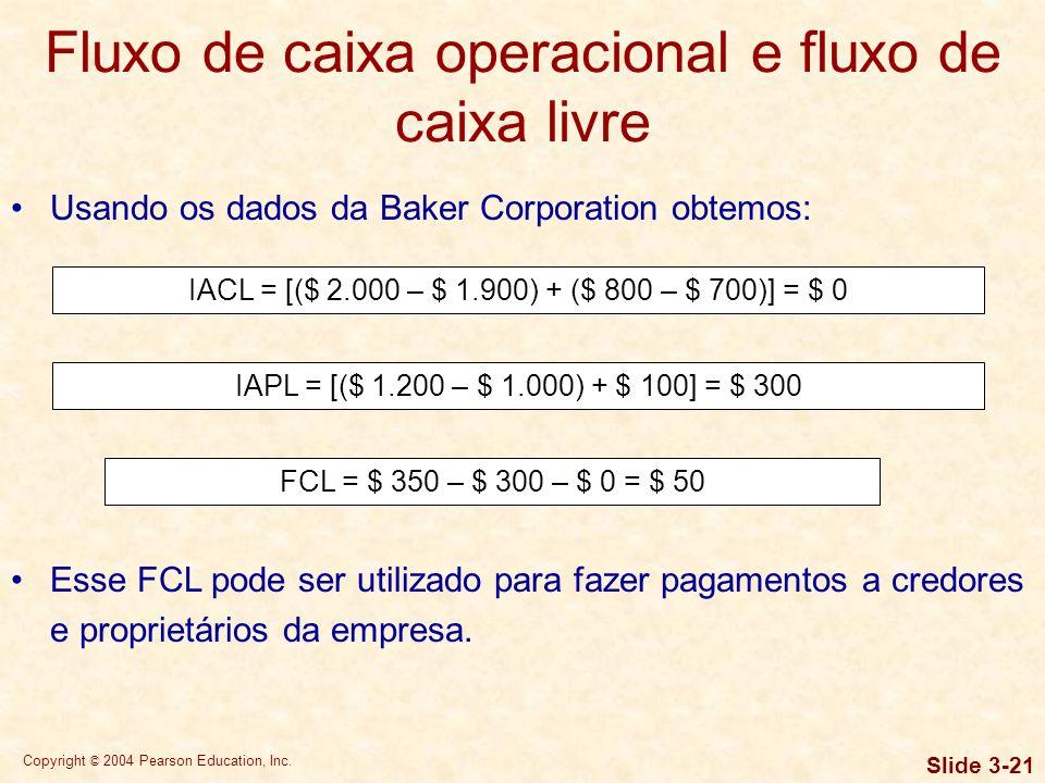 Fluxo de caixa operacional e fluxo de caixa livre