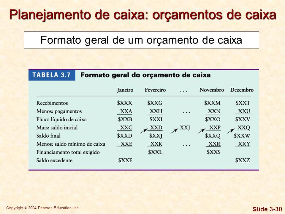 Planejamento de caixa: orçamentos de caixa